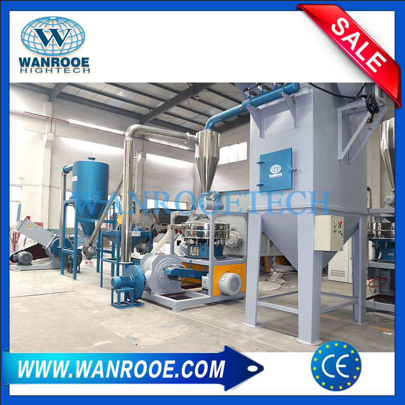 Wood Plastic Grinding Machine, WPC Grinding Machine, WPC Pulverizer, WPC Grinder